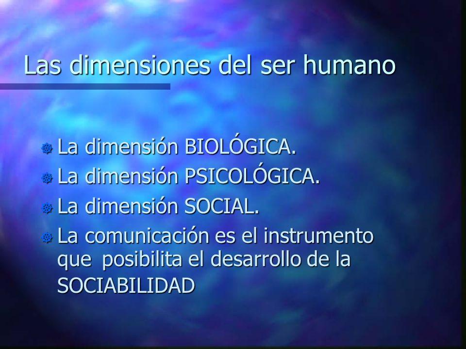 Las dimensiones del ser humano