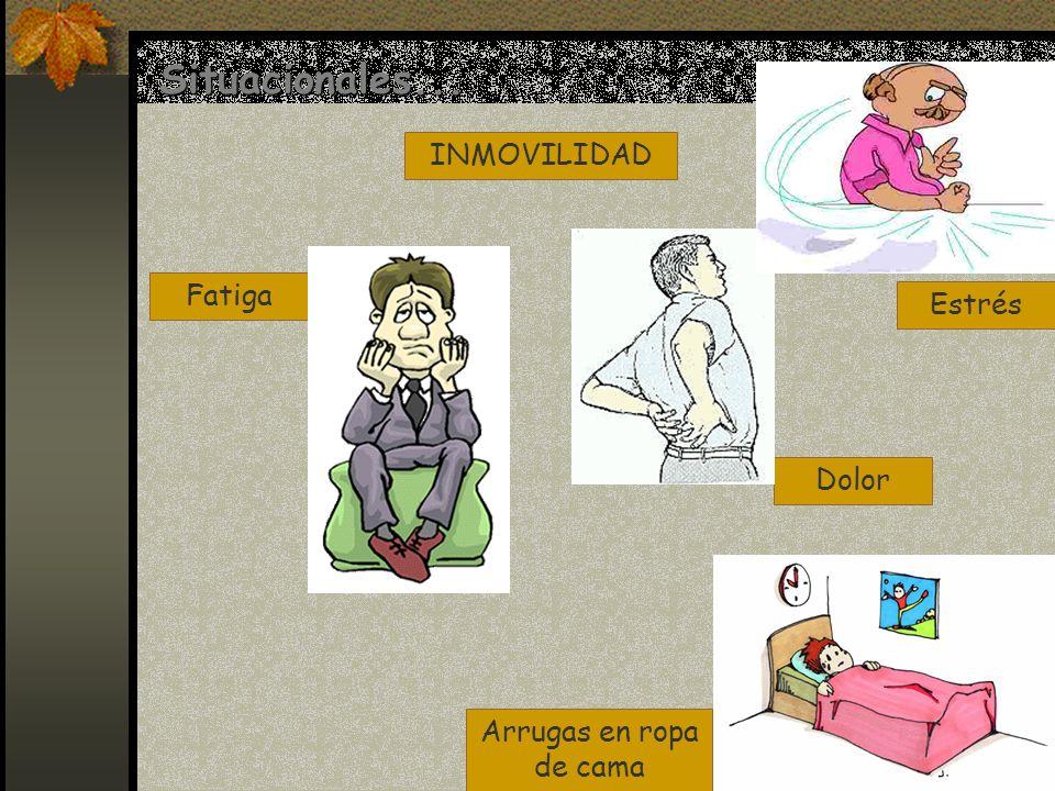 Situacionales... INMOVILIDAD Fatiga Estrés Dolor
