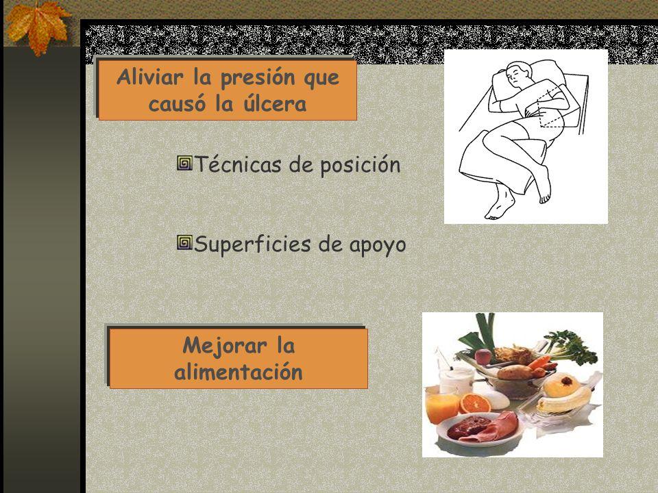 Aliviar la presión que causó la úlcera Mejorar la alimentación