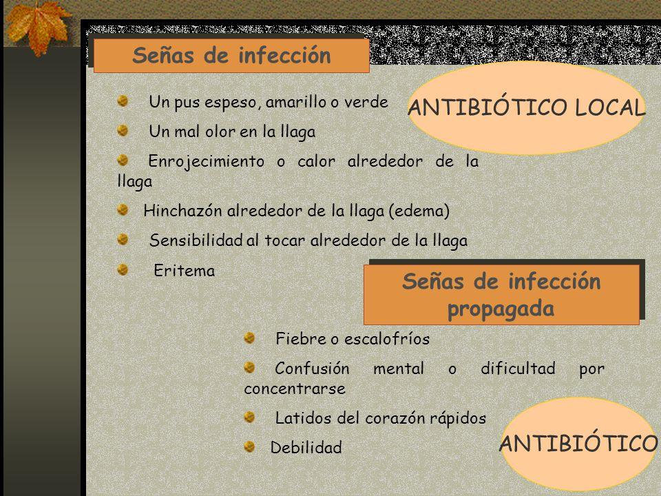 Señas de infección propagada