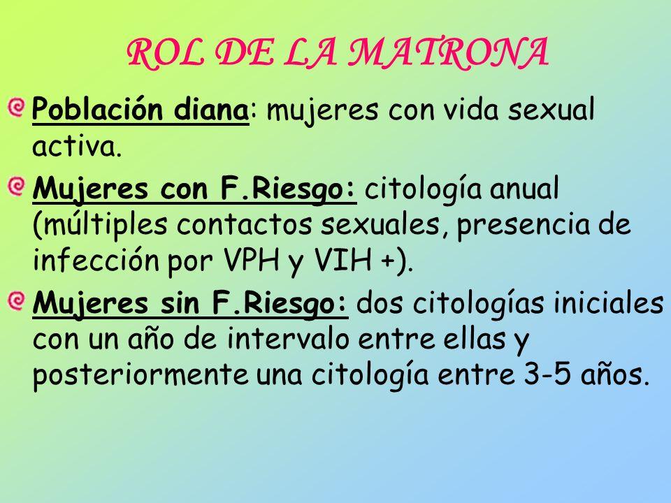 ROL DE LA MATRONA Población diana: mujeres con vida sexual activa.