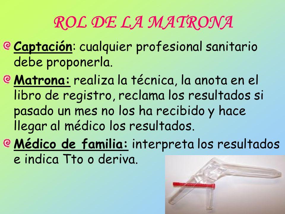 ROL DE LA MATRONA Captación: cualquier profesional sanitario debe proponerla.