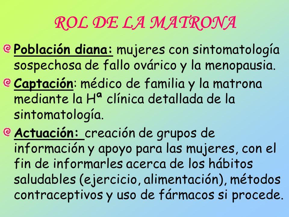 ROL DE LA MATRONA Población diana: mujeres con sintomatología sospechosa de fallo ovárico y la menopausia.