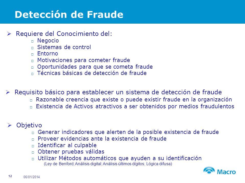 Detección de Fraude Requiere del Conocimiento del: