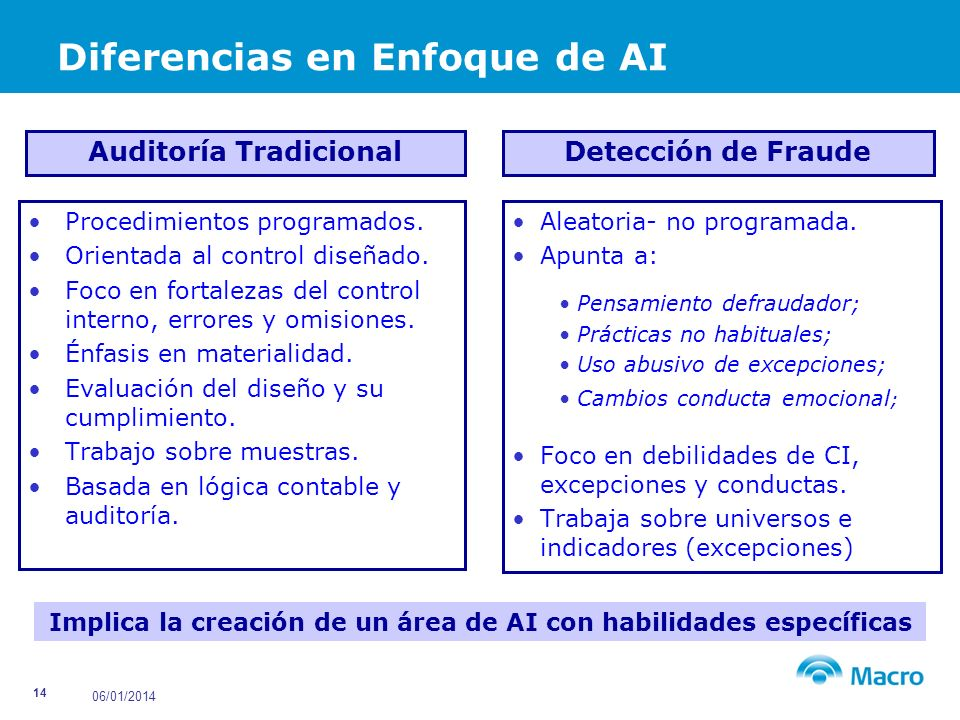 Diferencias en Enfoque de AI