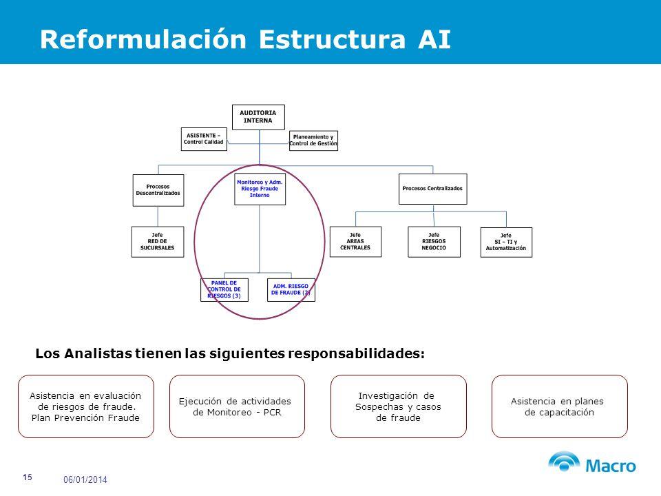 Reformulación Estructura AI