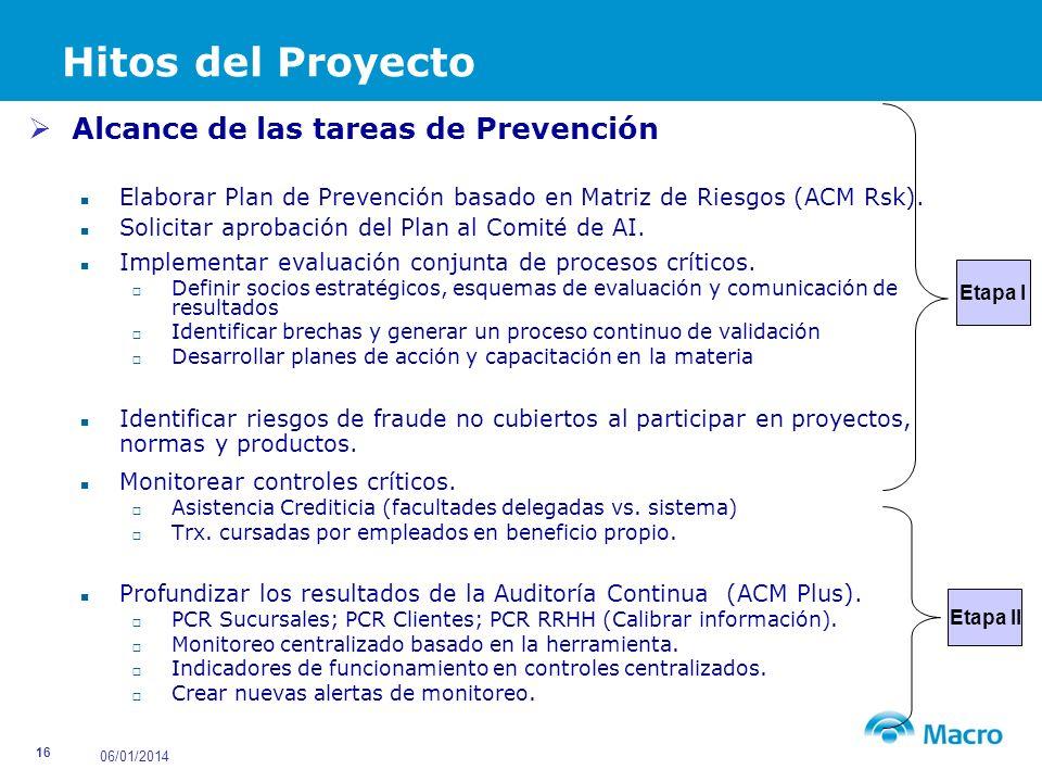 Hitos del Proyecto Alcance de las tareas de Prevención