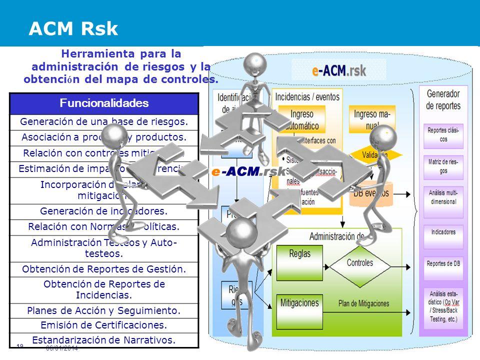 ACM Rsk Funcionalidades