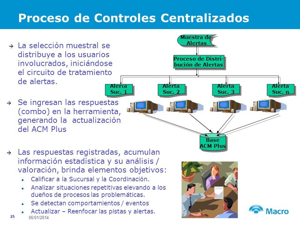 Proceso de Controles Centralizados