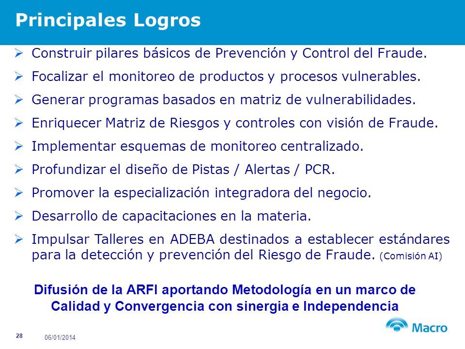 Principales Logros Construir pilares básicos de Prevención y Control del Fraude. Focalizar el monitoreo de productos y procesos vulnerables.