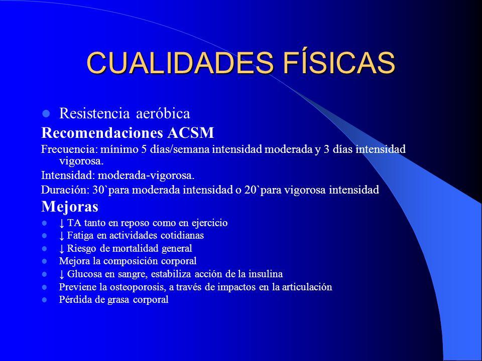 CUALIDADES FÍSICAS Resistencia aeróbica Recomendaciones ACSM Mejoras