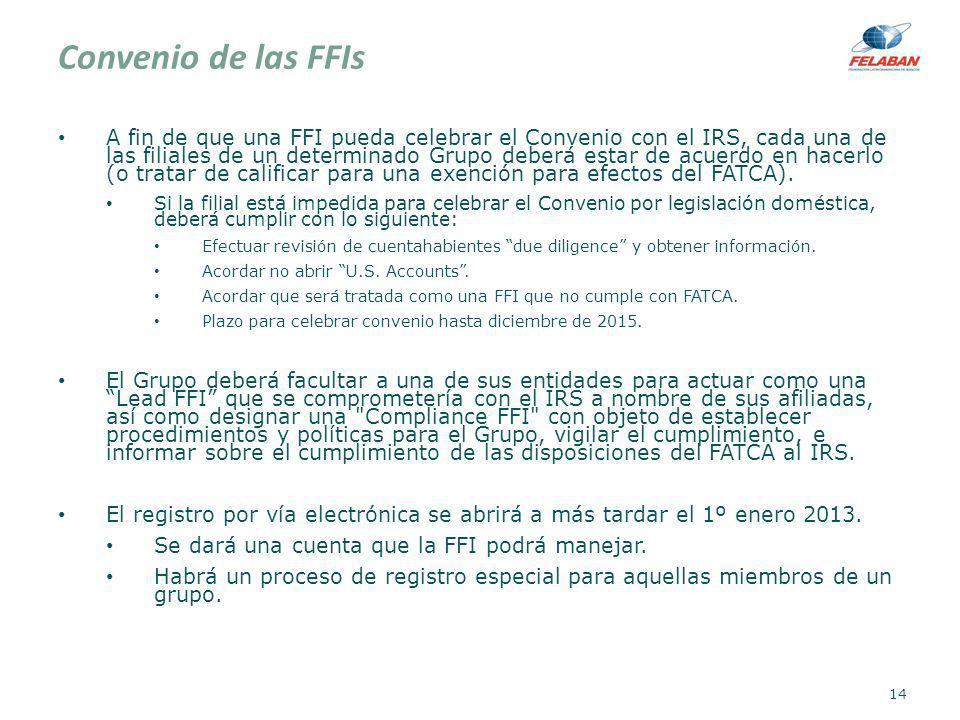 Convenio de las FFIs