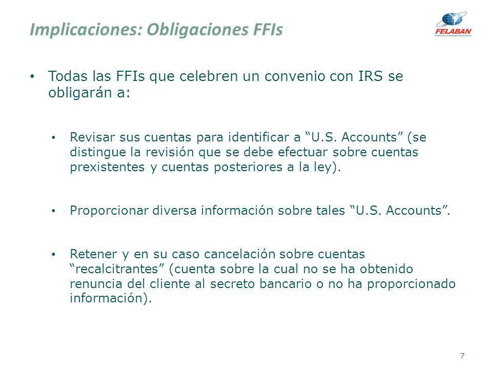 Implicaciones: Obligaciones FFIs