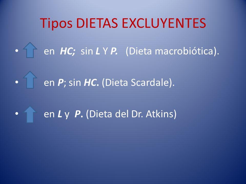 Tipos DIETAS EXCLUYENTES