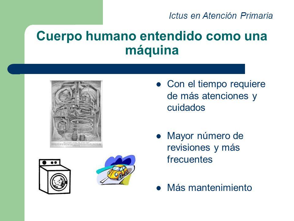 Cuerpo humano entendido como una máquina
