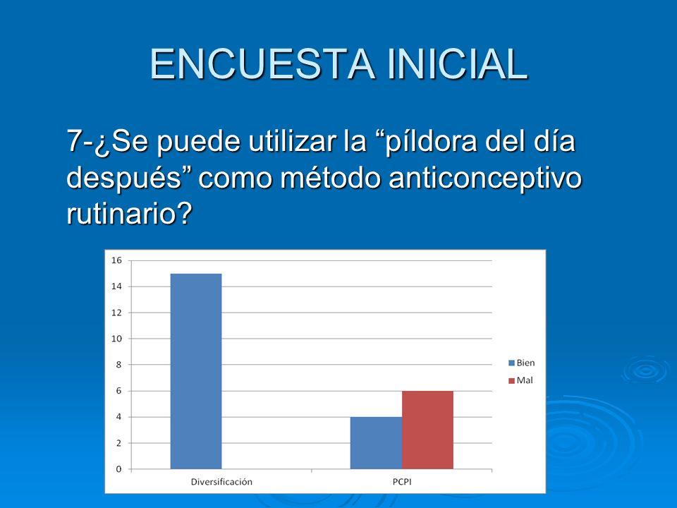 ENCUESTA INICIAL 7-¿Se puede utilizar la píldora del día después como método anticonceptivo rutinario