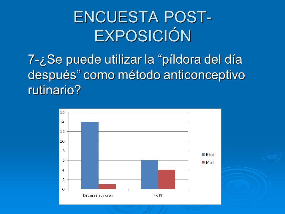 ENCUESTA POST-EXPOSICIÓN
