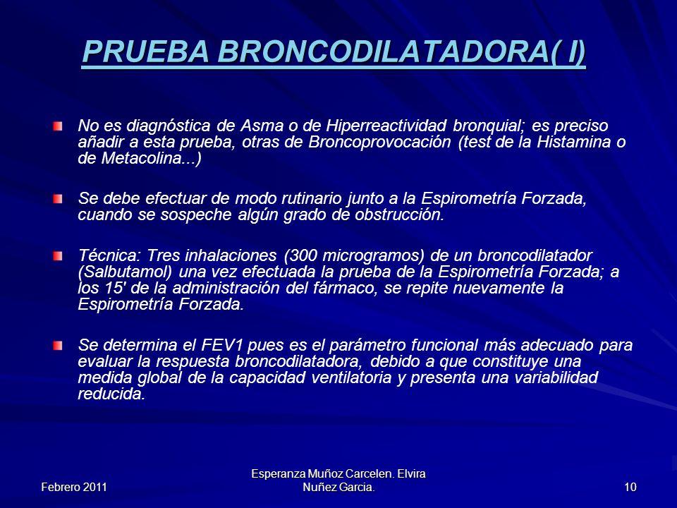 PRUEBA BRONCODILATADORA( I)