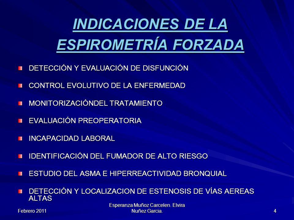INDICACIONES DE LA ESPIROMETRÍA FORZADA