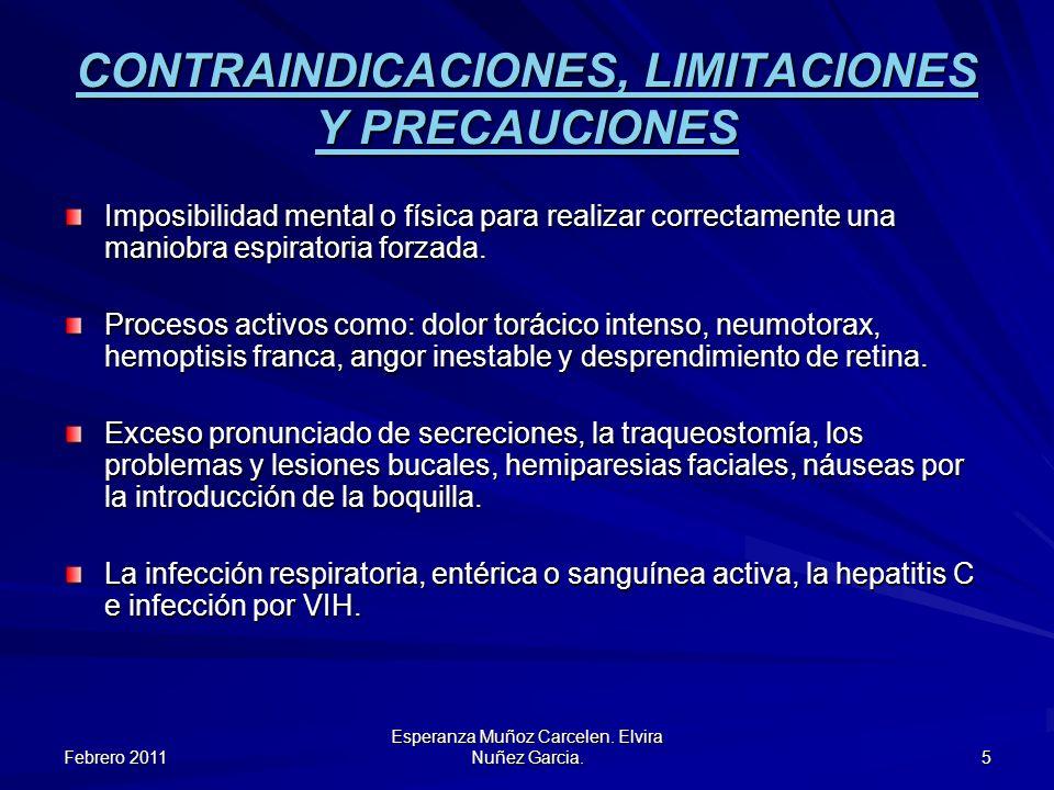 CONTRAINDICACIONES, LIMITACIONES Y PRECAUCIONES