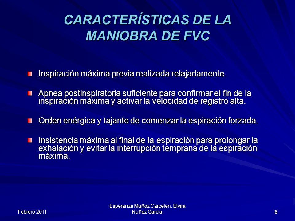 CARACTERÍSTICAS DE LA MANIOBRA DE FVC