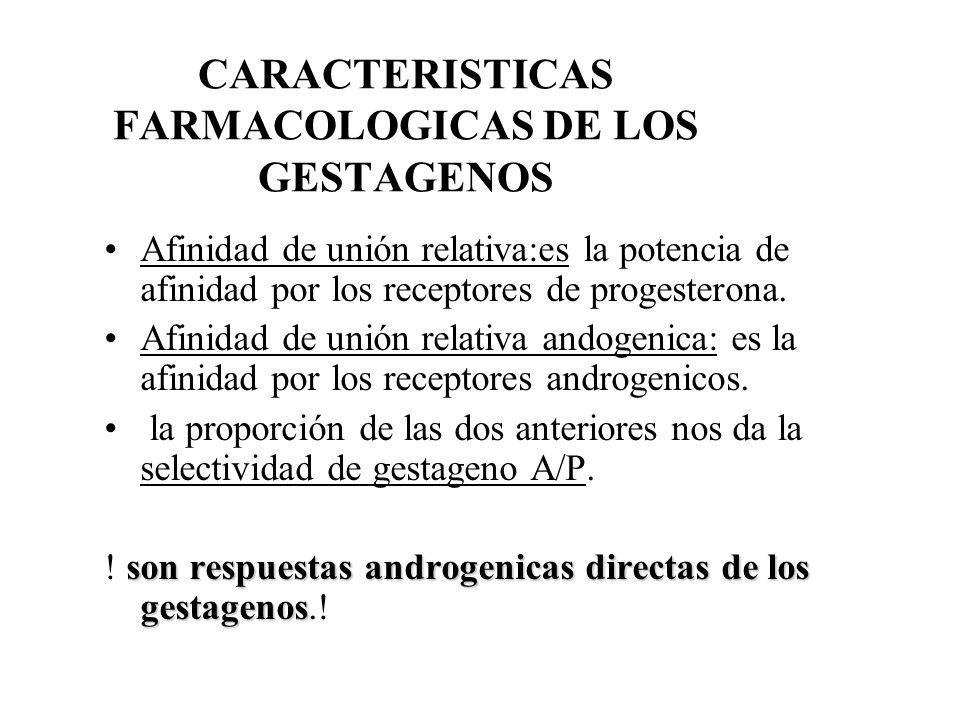 CARACTERISTICAS FARMACOLOGICAS DE LOS GESTAGENOS