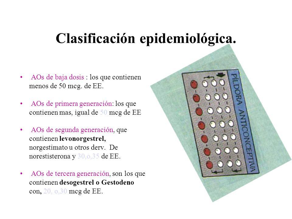 Clasificación epidemiológica.