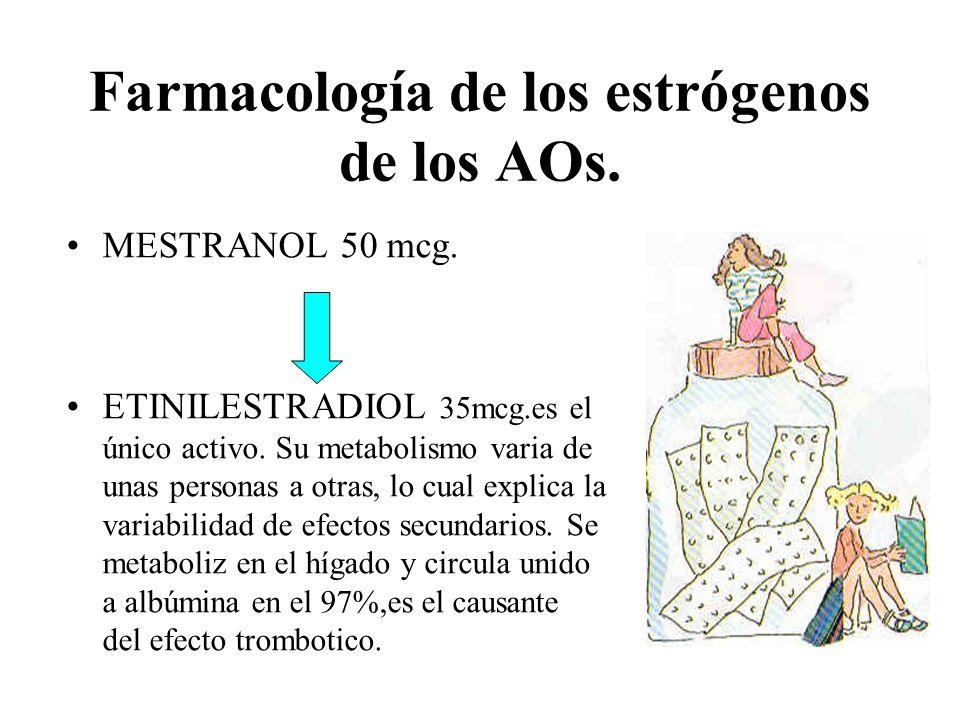 Farmacología de los estrógenos de los AOs.