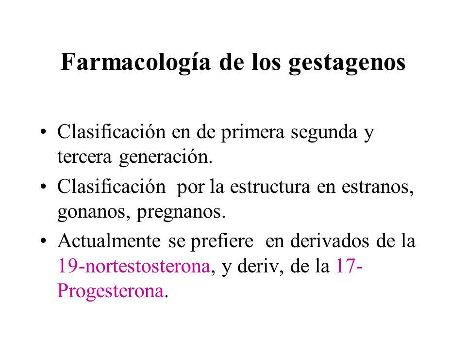 Farmacología de los gestagenos