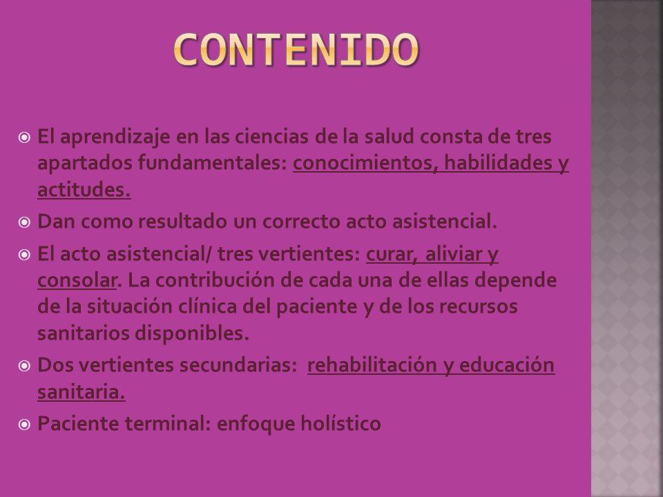 CONTENIDO El aprendizaje en las ciencias de la salud consta de tres apartados fundamentales: conocimientos, habilidades y actitudes.