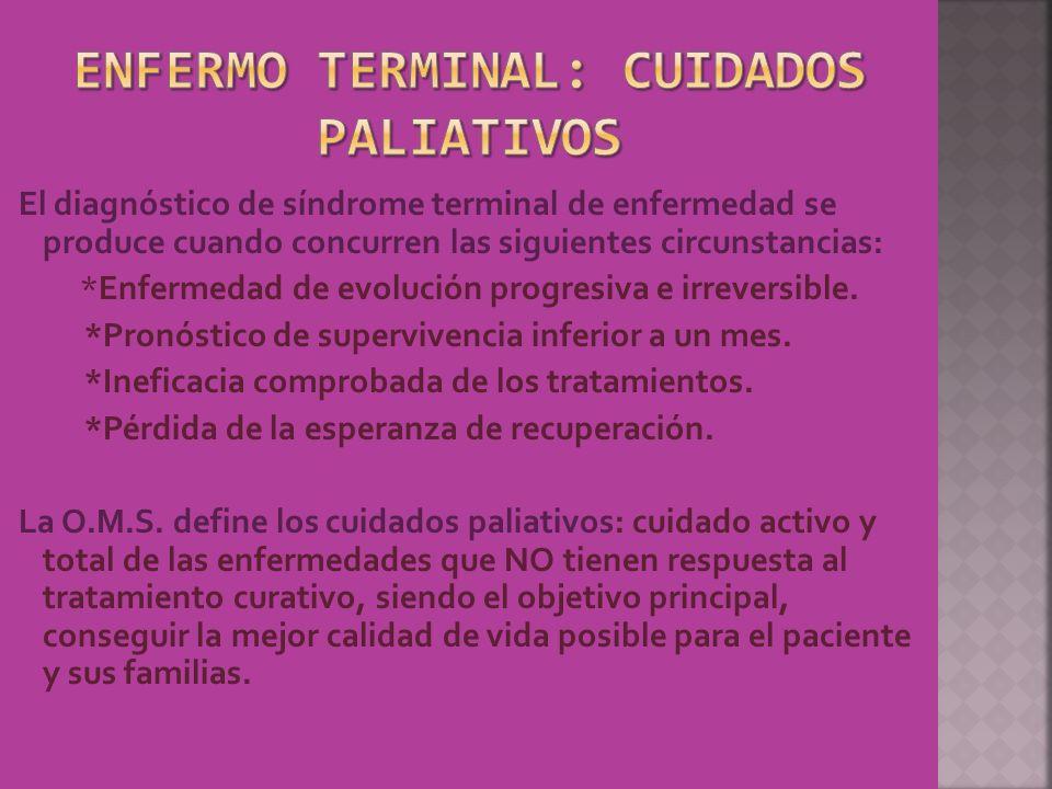 Enfermo terminal: cuidados paliativos
