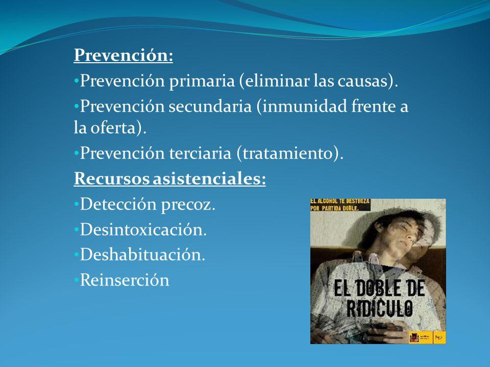 Prevención: Prevención primaria (eliminar las causas). Prevención secundaria (inmunidad frente a la oferta).
