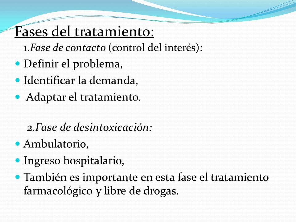 Fases del tratamiento: 1.Fase de contacto (control del interés):