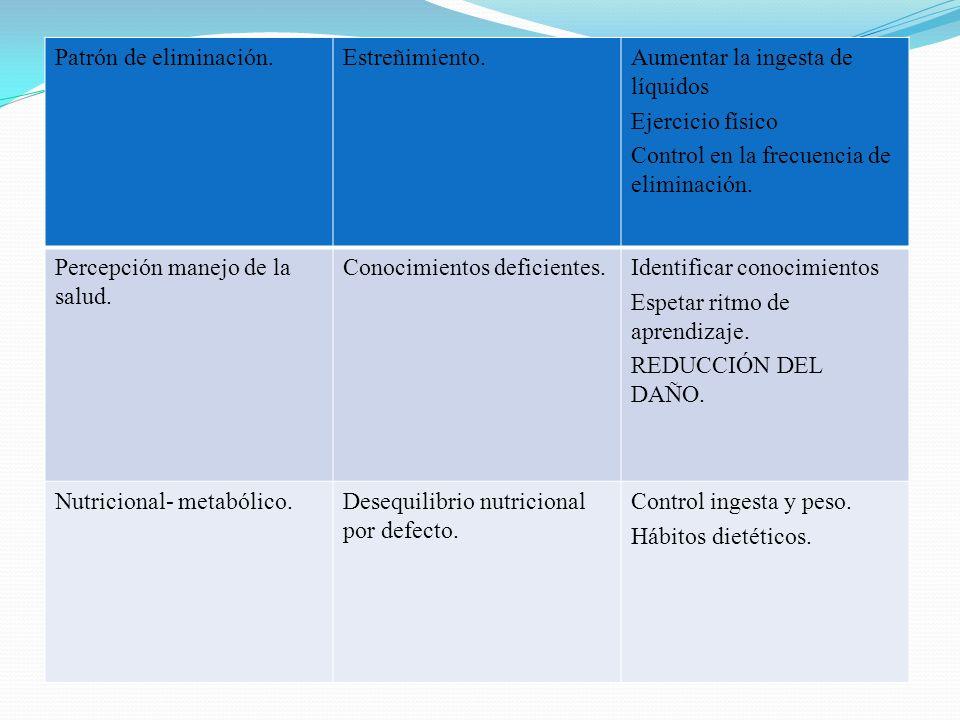 Patrón de eliminación.Estreñimiento. Aumentar la ingesta de líquidos. Ejercicio físico. Control en la frecuencia de eliminación.