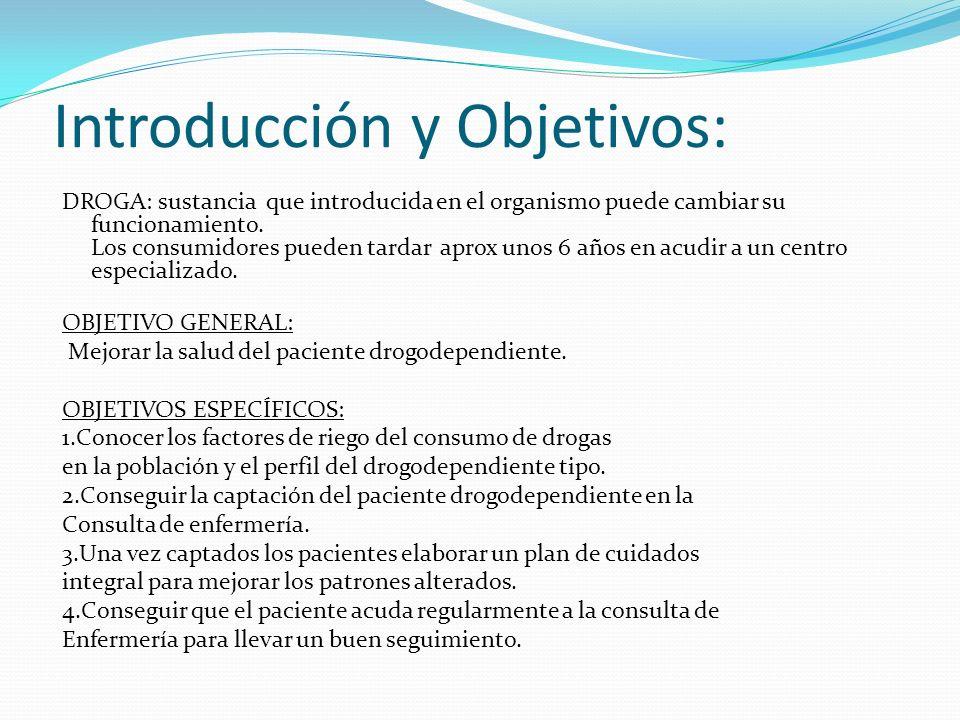 Introducción y Objetivos: