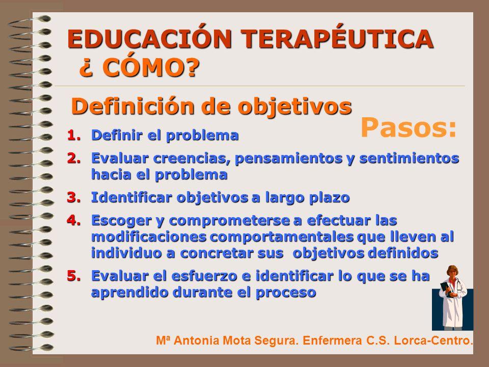 Pasos: EDUCACIÓN TERAPÉUTICA ¿ CÓMO Definición de objetivos