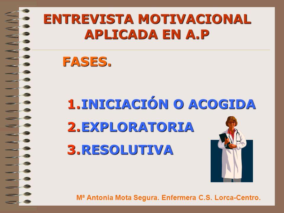 ENTREVISTA MOTIVACIONAL APLICADA EN A.P