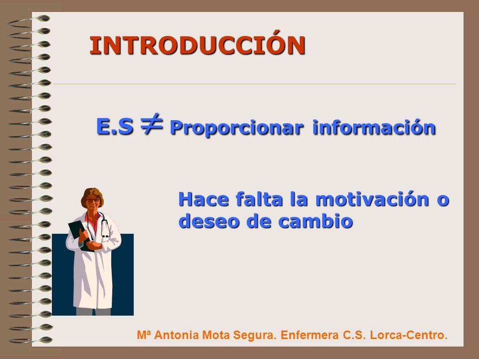 INTRODUCCIÓN E.S  Proporcionar información