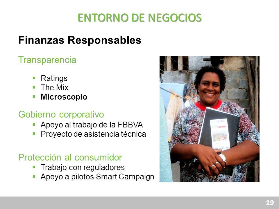 ENTORNO DE NEGOCIOS Finanzas Responsables Transparencia