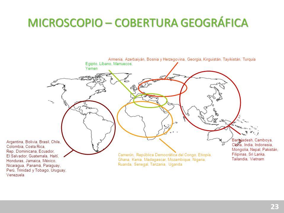 MICROSCOPIO – COBERTURA GEOGRÁFICA