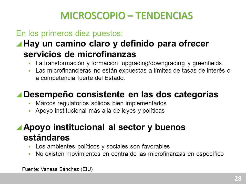 MICROSCOPIO – TENDENCIAS