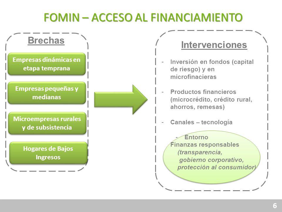 FOMIN – acceso al financiamiento