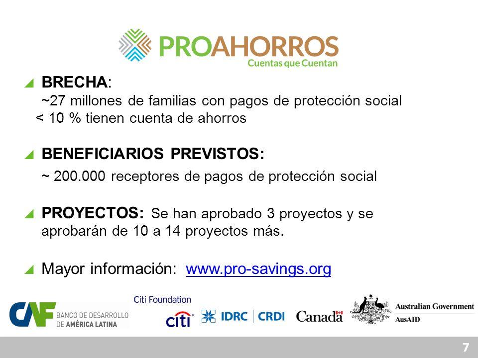~ 200.000 receptores de pagos de protección social