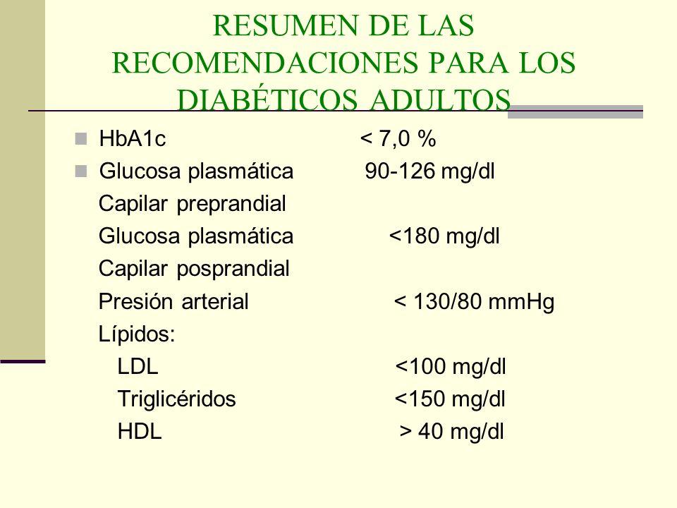 RESUMEN DE LAS RECOMENDACIONES PARA LOS DIABÉTICOS ADULTOS