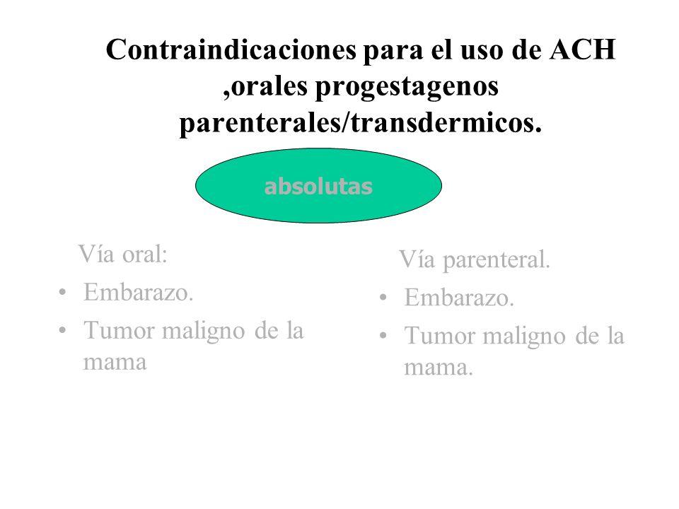Contraindicaciones para el uso de ACH ,orales progestagenos parenterales/transdermicos.