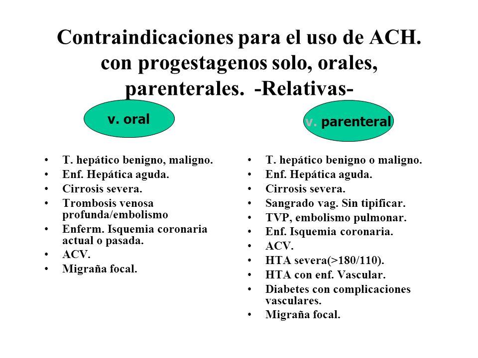 Contraindicaciones para el uso de ACH