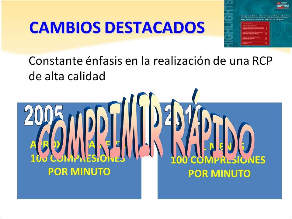 CAMBIOS DESTACADOS COMPRIMIR RÁPIDO 2005 2010