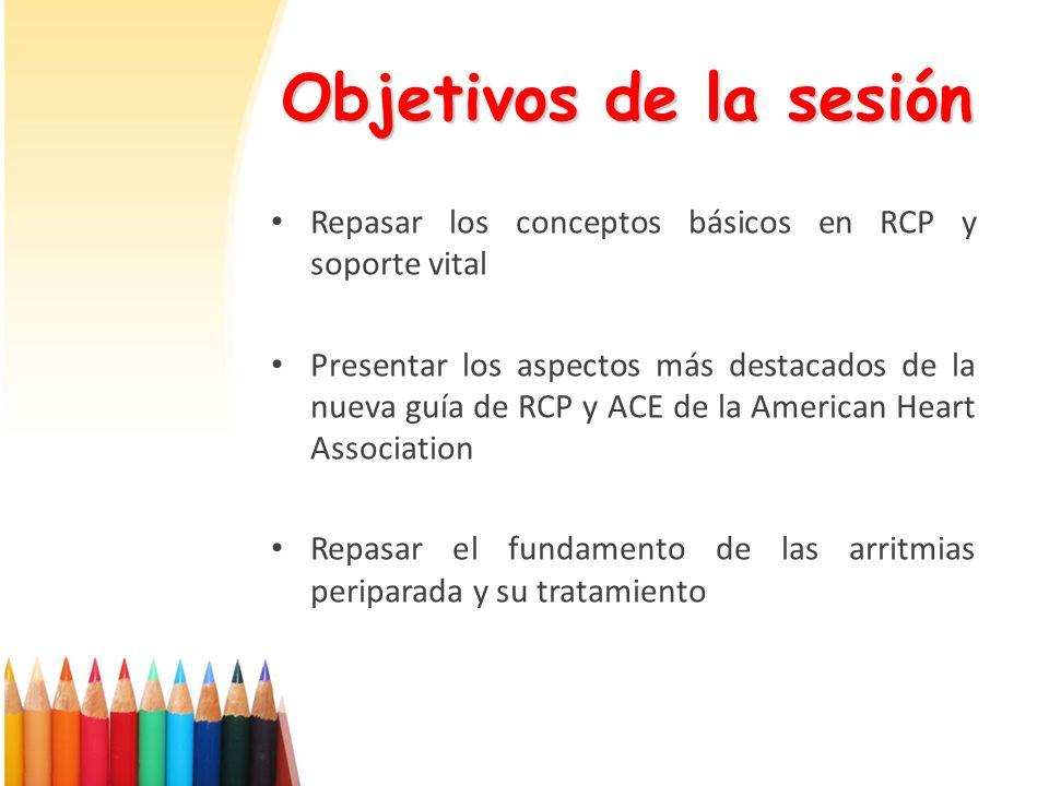 Objetivos de la sesión Repasar los conceptos básicos en RCP y soporte vital.