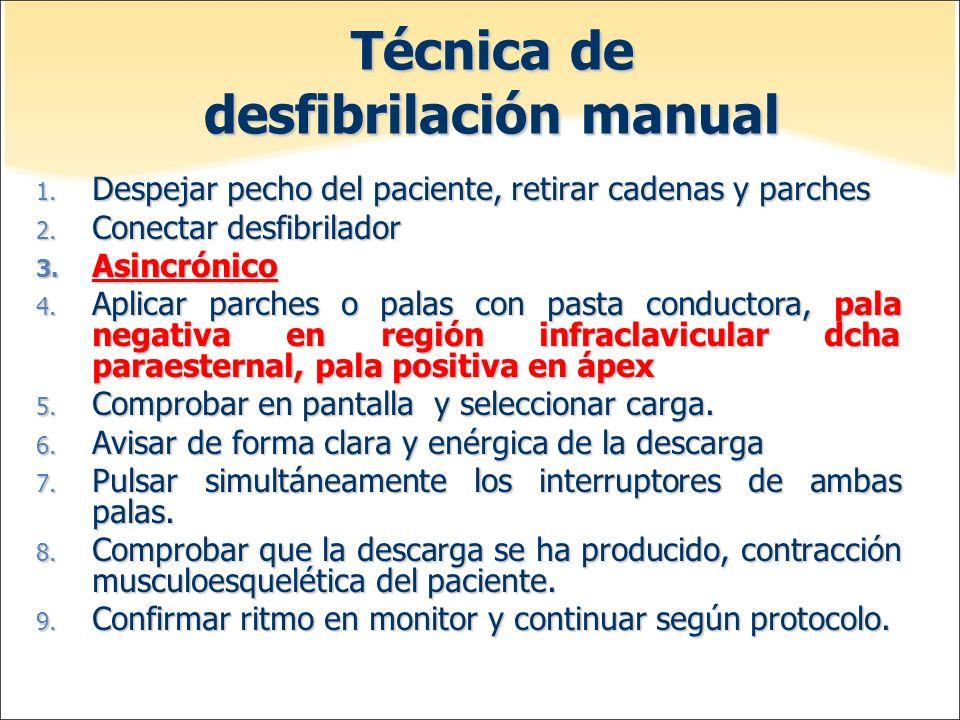 Técnica de desfibrilación manual