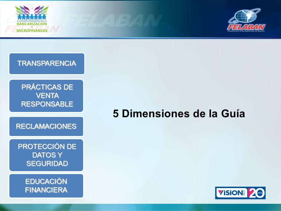 5 Dimensiones de la Guía TRANSPARENCIA PRÁCTICAS DE VENTA RESPONSABLE
